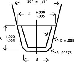 Crucible Liners for electron beam evaporation