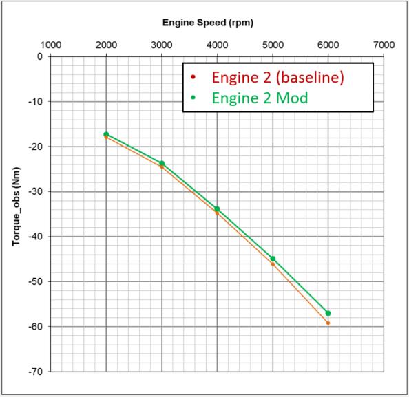 motor-friction-testing-supremex