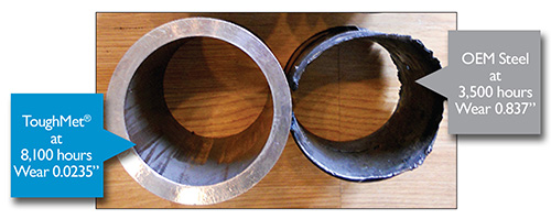 Toughmet Bearing Comparison