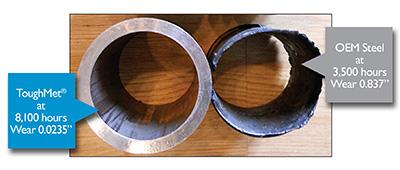Toughmet bearing comparison