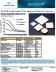 BW3250 Beryllium Oxide Datasheet