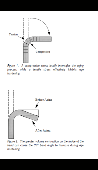 Figure-1_Figure 2-IOE-7-Distorting-beryllium