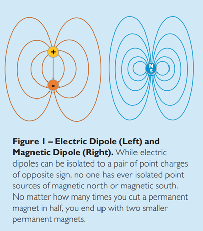 IOE-15-figure-1-magnetic-properties-materion
