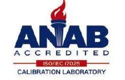 ISO-IEC 17025