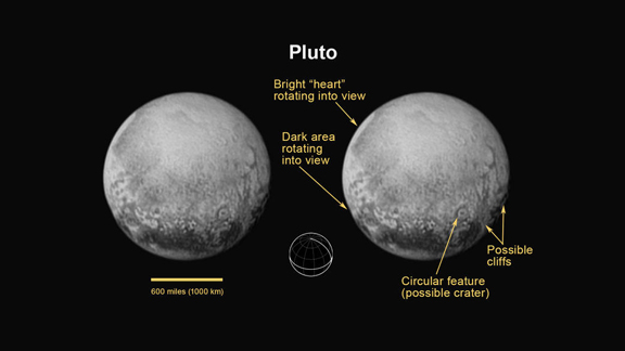 Pluto Annotated